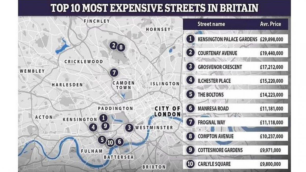 英国最昂贵的街道
