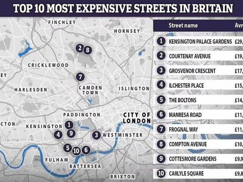 英國最昂貴的街道